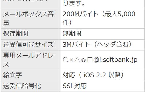 LINEをPCで使う ソフトバンクのメール容量