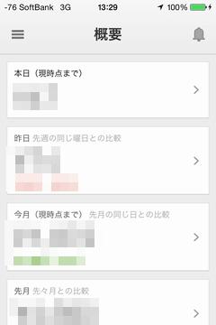 ios用GoogleAdSenseアプリ 概要