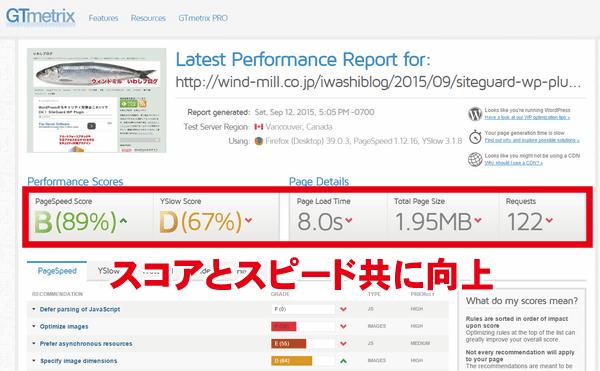 Lazy Load GTmetrixで表示速度検証
