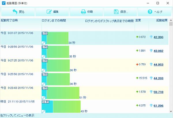 PC起動時間測定ソフト BootRacer SSD入換後の測定結果