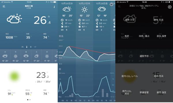 Netatmo アプリの計測データ