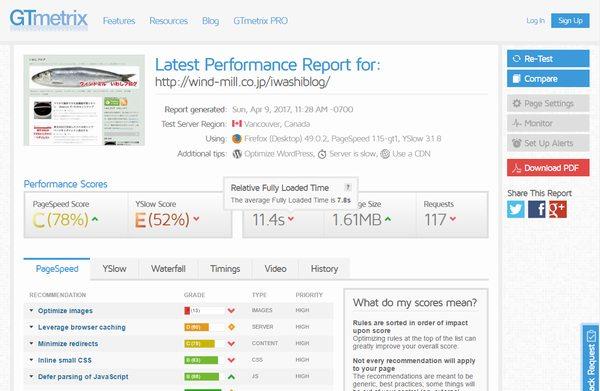 GTmetrix ページ表示速度計測
