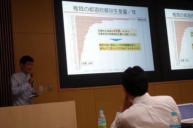 京フェムス補助金 EMS導入セミナー