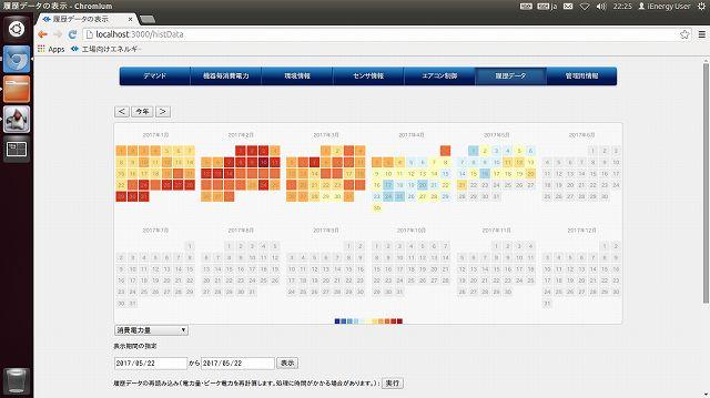 京フェムス 消費電力データ