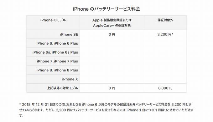 iPhoneバッテリー交換 Appleサイト