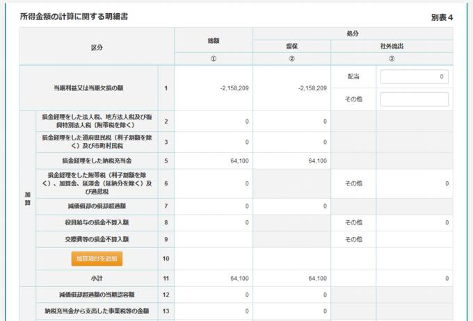 所得全力法人税 金額の計算に関する明細書