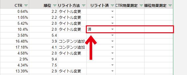 リライト自動判定ツール リライト済チェック