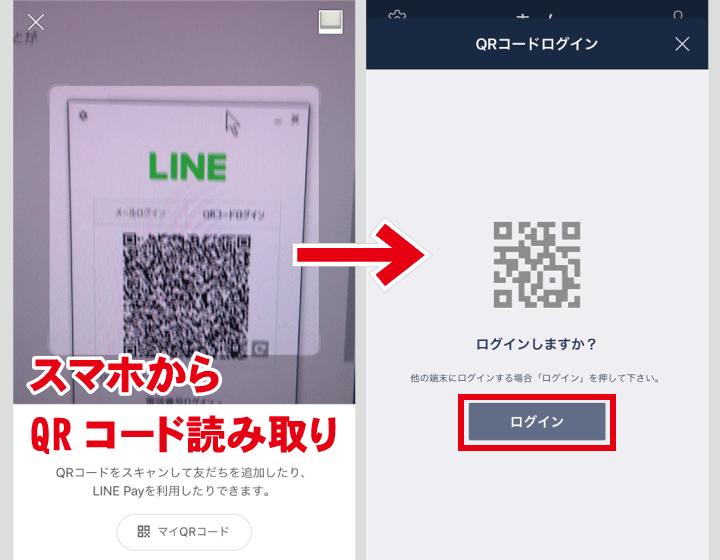 PC版LINE QRコードログイン